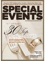 SPECIAL EVENTS PLANNING WASHINGTON DC